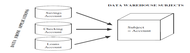 diverifikasi. 2.3 Database (Basis Data) Menurut Wahana Komputer dalam buku Belajar MySQL Database Server (2010, h.