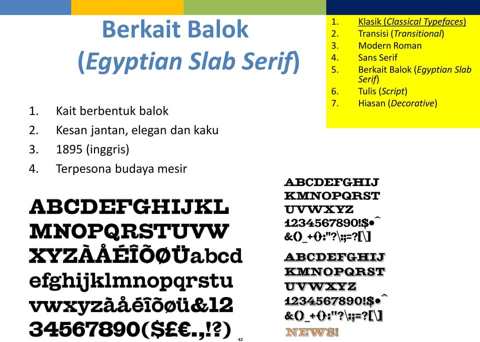 Klasik (Classical Typefaces) 2. Transisi (Transitional) 3. Modern Roman 4.
