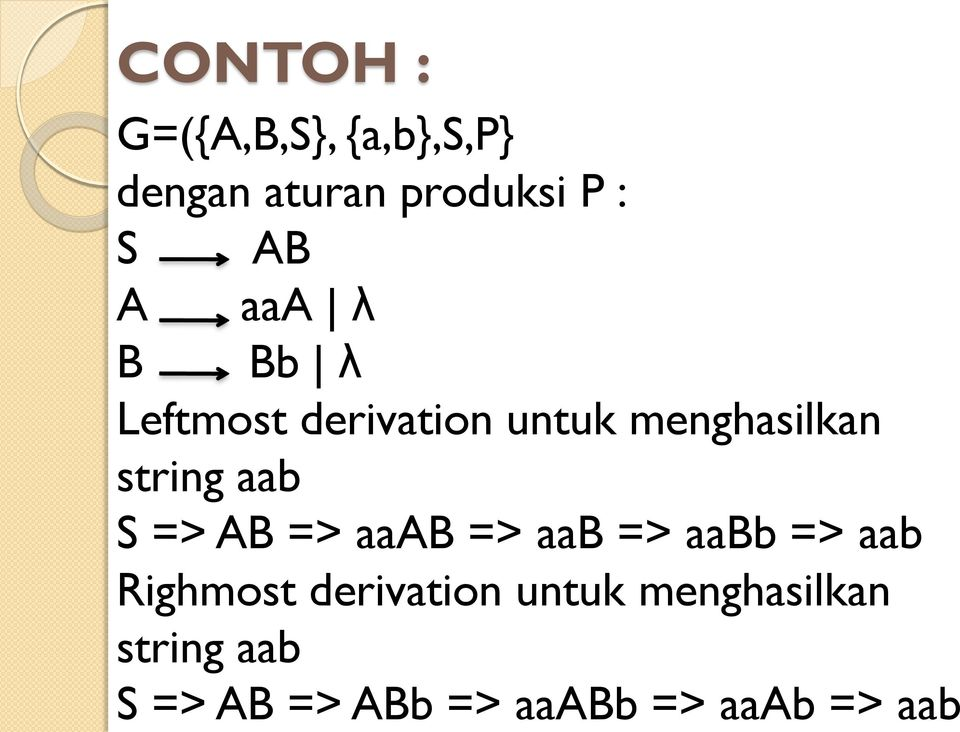 aab S => AB => aaab => aab => aabb => aab Righmost derivation