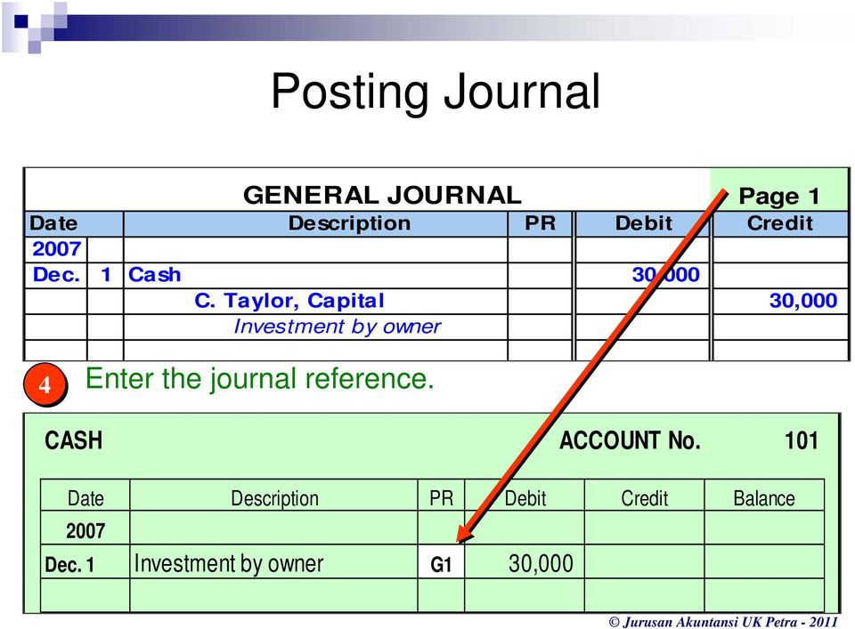 Taylor, Capital 30,000 Investment by owner 4 Enter the journal