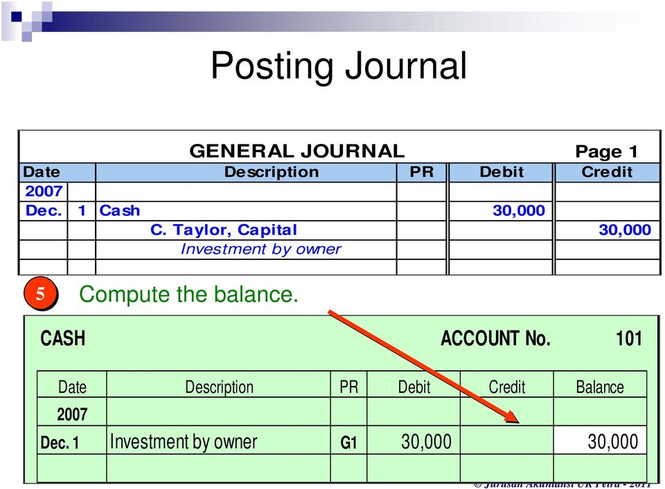 Taylor, Capital 30,000 Investment by owner 5 Compute the balance.