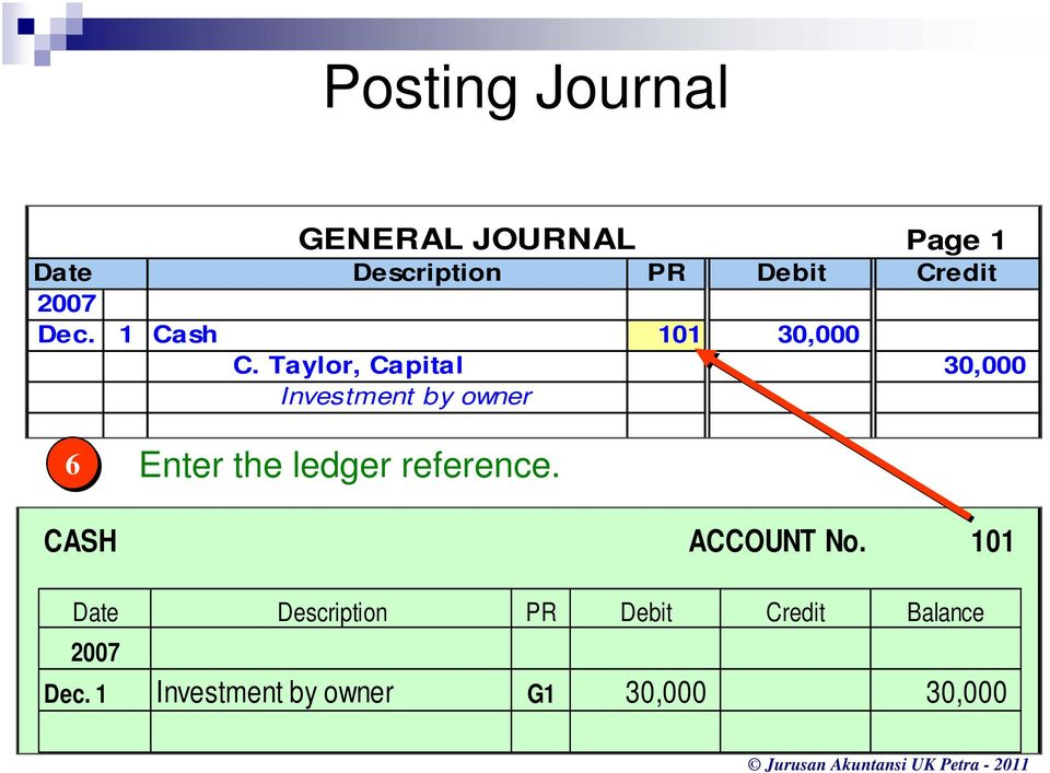 Taylor, Capital 30,000 Investment by owner 6 Enter the ledger reference.