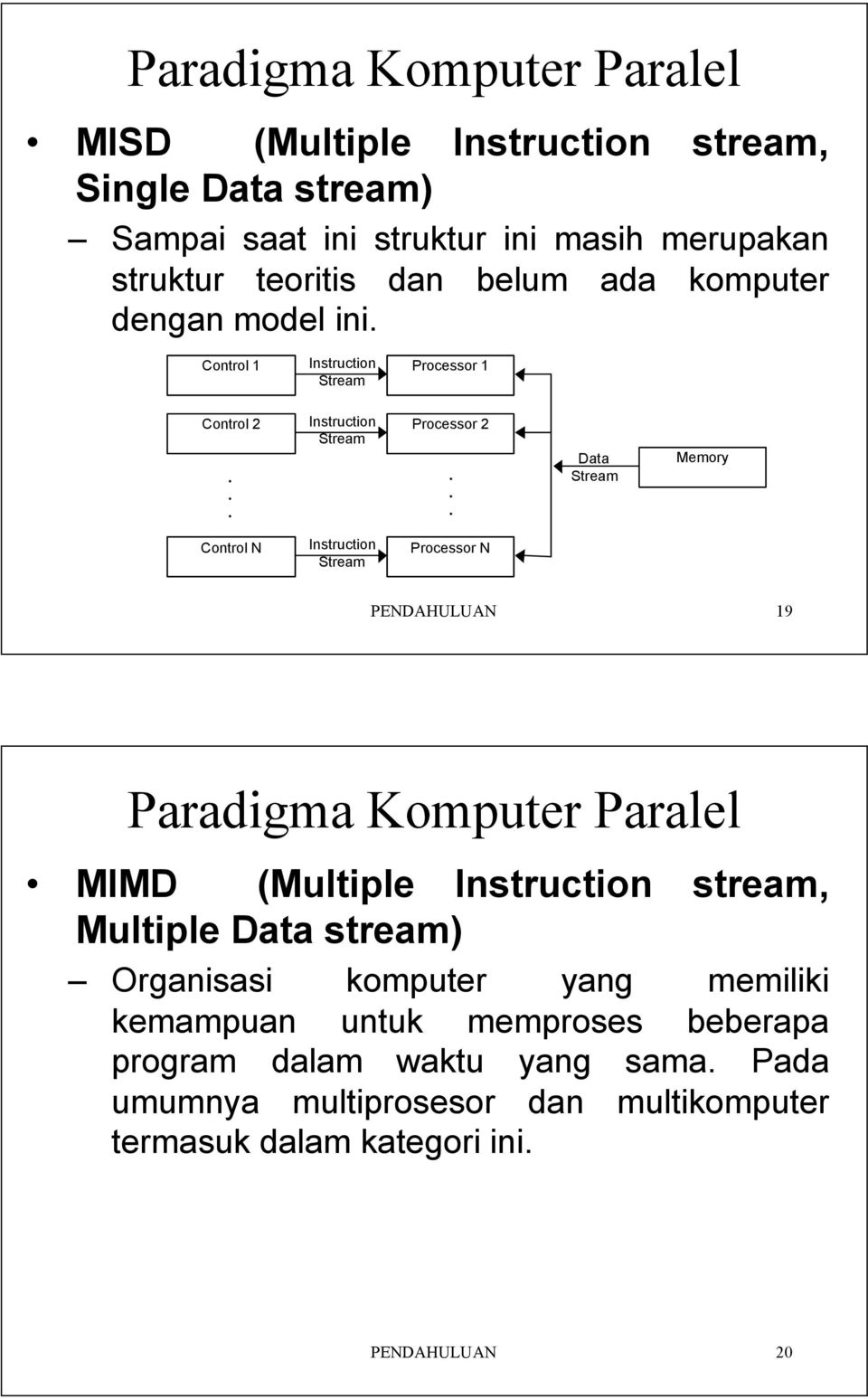 Processor N PENDAHULUAN 19 Paradigma Komputer Paralel MIMD (Multiple Instruction stream, Multiple stream) Organisasi komputer yang memiliki