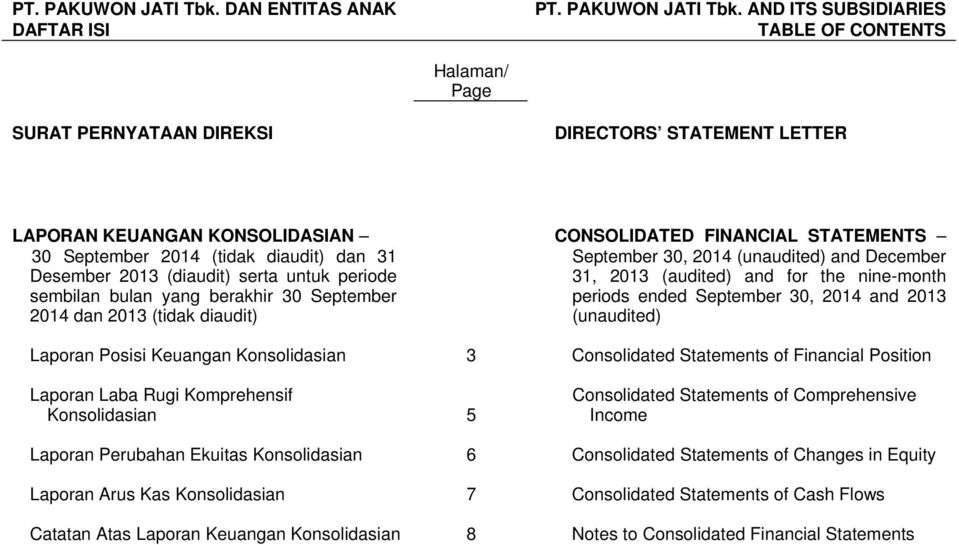 nine-month periods ended September 30, 2014 and 2013 (unaudited) Laporan Posisi Keuangan Konsolidasian 3 Consolidated Statements of Financial Position Laporan Laba Rugi Komprehensif Konsolidasian 5