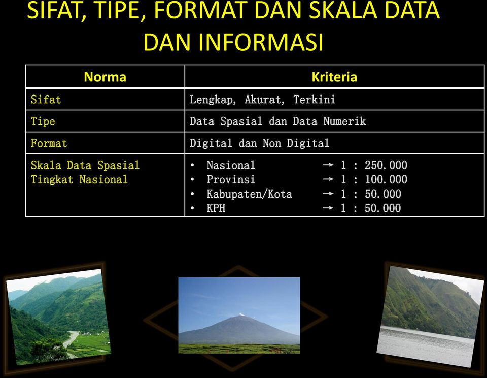 Terkini Data Spasial dan Data Numerik Digital dan Non Digital