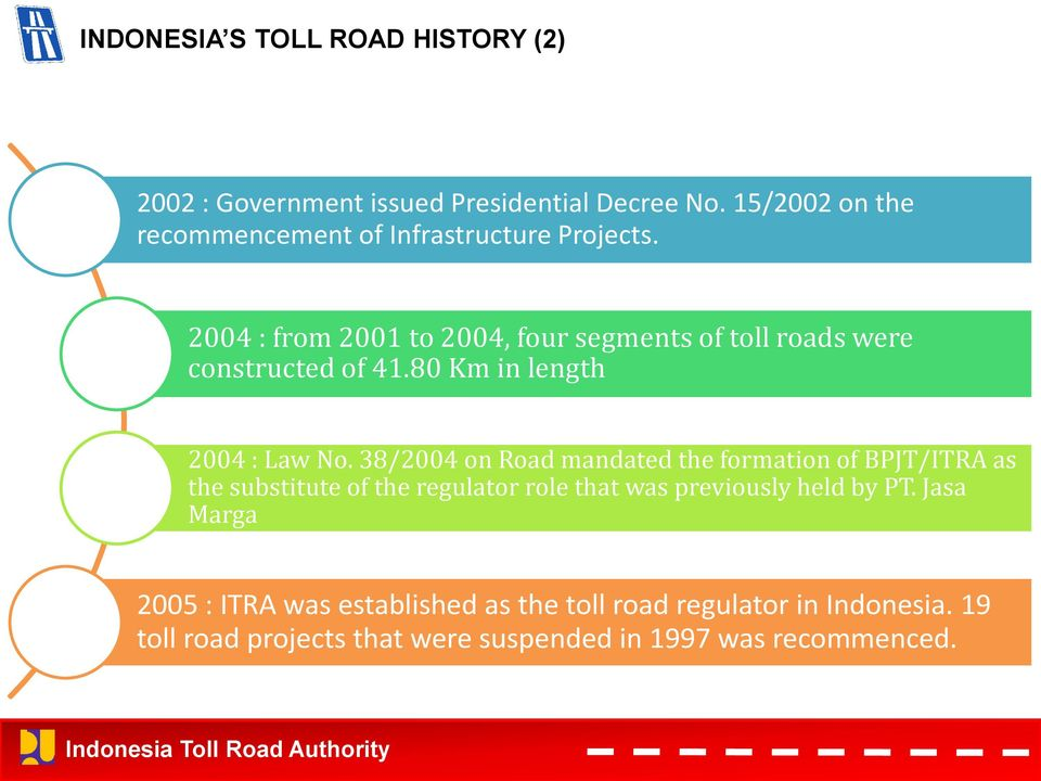 2004 : from 2001 to 2004, four segments of toll roads were constructed of 41.80 Km in length 2004 : Law No.