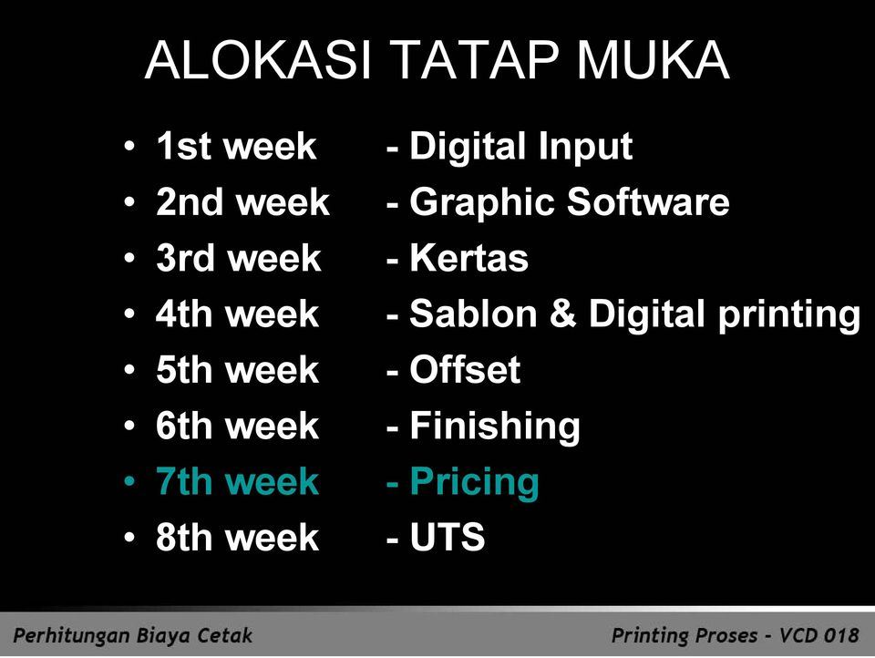 Digital Input - Graphic Software - Kertas -