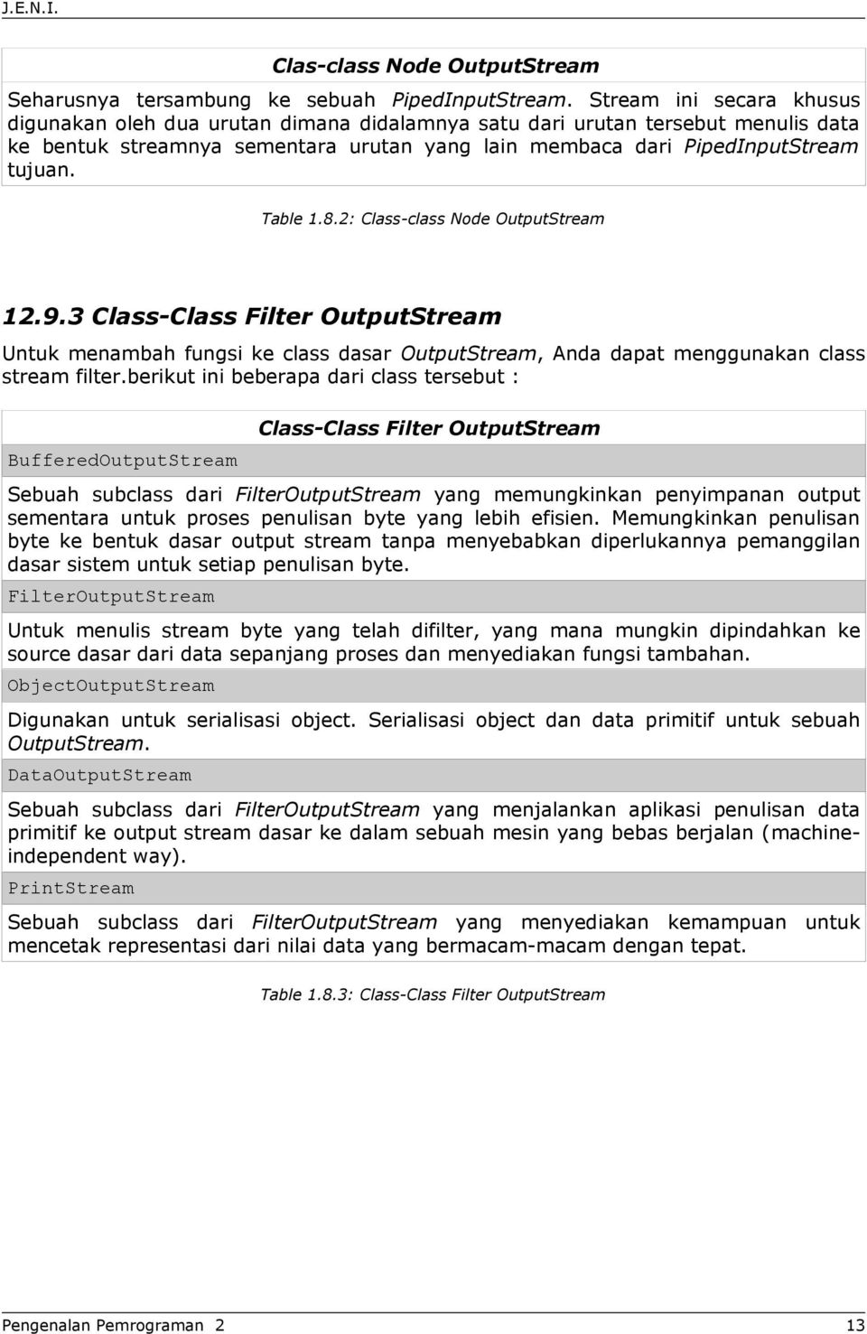 Table 1.8.2: Class-class Node OutputStream 12.9.3 Class-Class Filter OutputStream Untuk menambah fungsi ke class dasar OutputStream, Anda dapat menggunakan class stream filter.