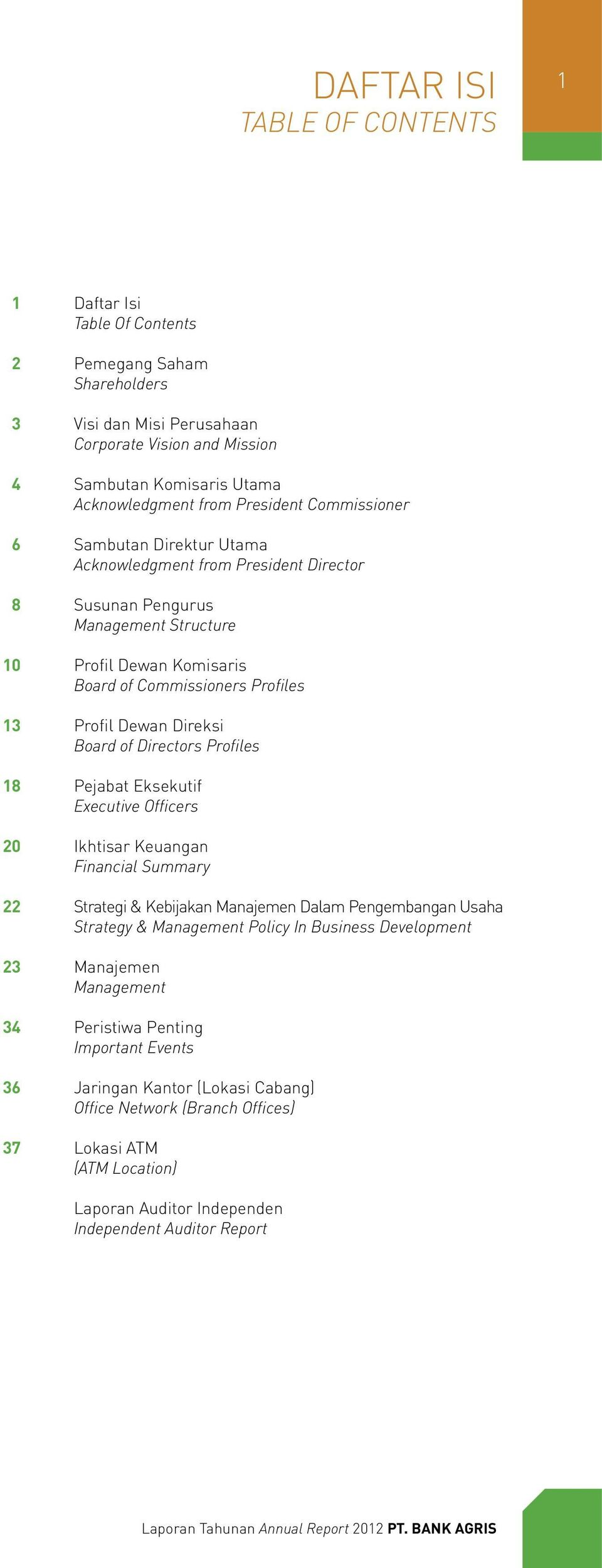 Profiles Profil Dewan Direksi Board of Directors Profiles Pejabat Eksekutif Executive Officers Ikhtisar Keuangan Financial Summary Strategi & Kebijakan Manajemen Dalam Pengembangan Usaha Strategy &