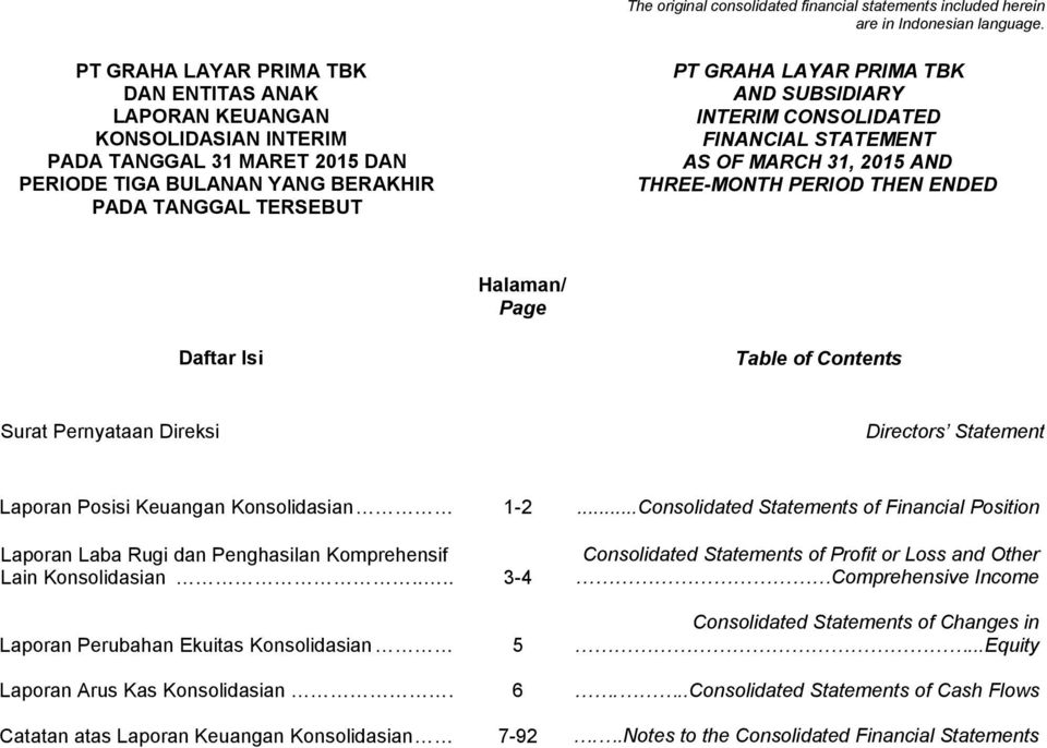 Konsolidasian 1-2...Consolidated Statements of Financial Position Laporan Laba Rugi dan Penghasilan Komprehensif Lain Konsolidasian.