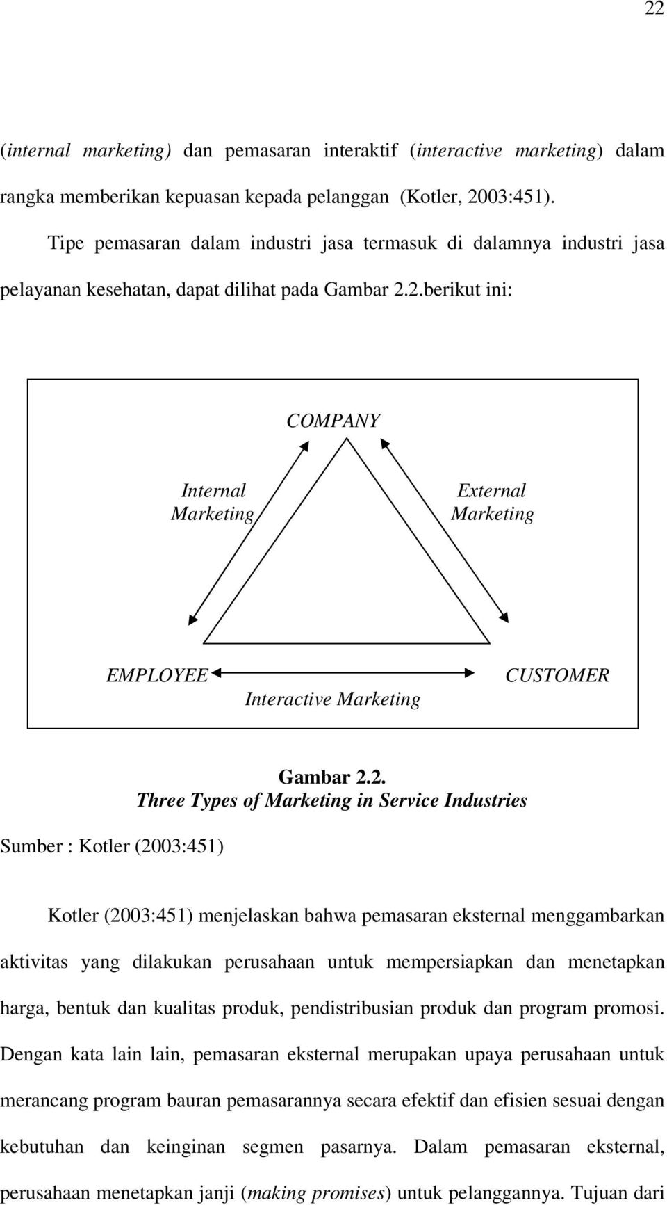2.berikut ini: COMPANY Internal Marketing External Marketing EMPLOYEE Interactive Marketing CUSTOMER Sumber : Kotler (2003:451) Gambar 2.2. Three Types of Marketing in Service Industries Kotler