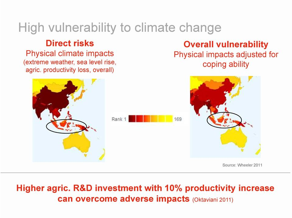 productivity loss, overall) Overall vulnerability Physical impacts adjusted for