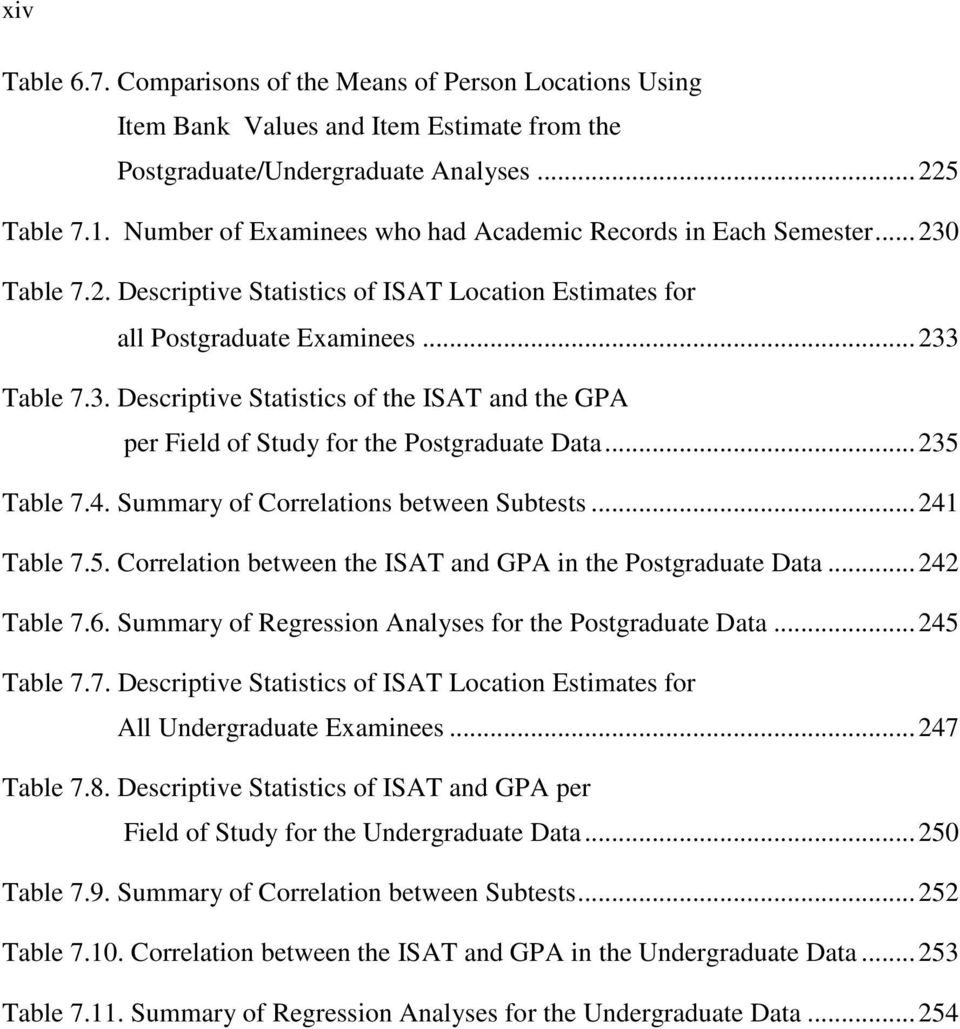 .. 235 Table 7.4. Summary of Correlations between Subtests... 241 Table 7.5. Correlation between the ISAT and GPA in the Postgraduate Data... 242 Table 7.6.