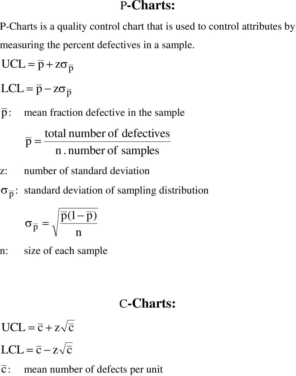 UCL LCL p z p z p p p: mean fraction defective in the sample p total number of n.