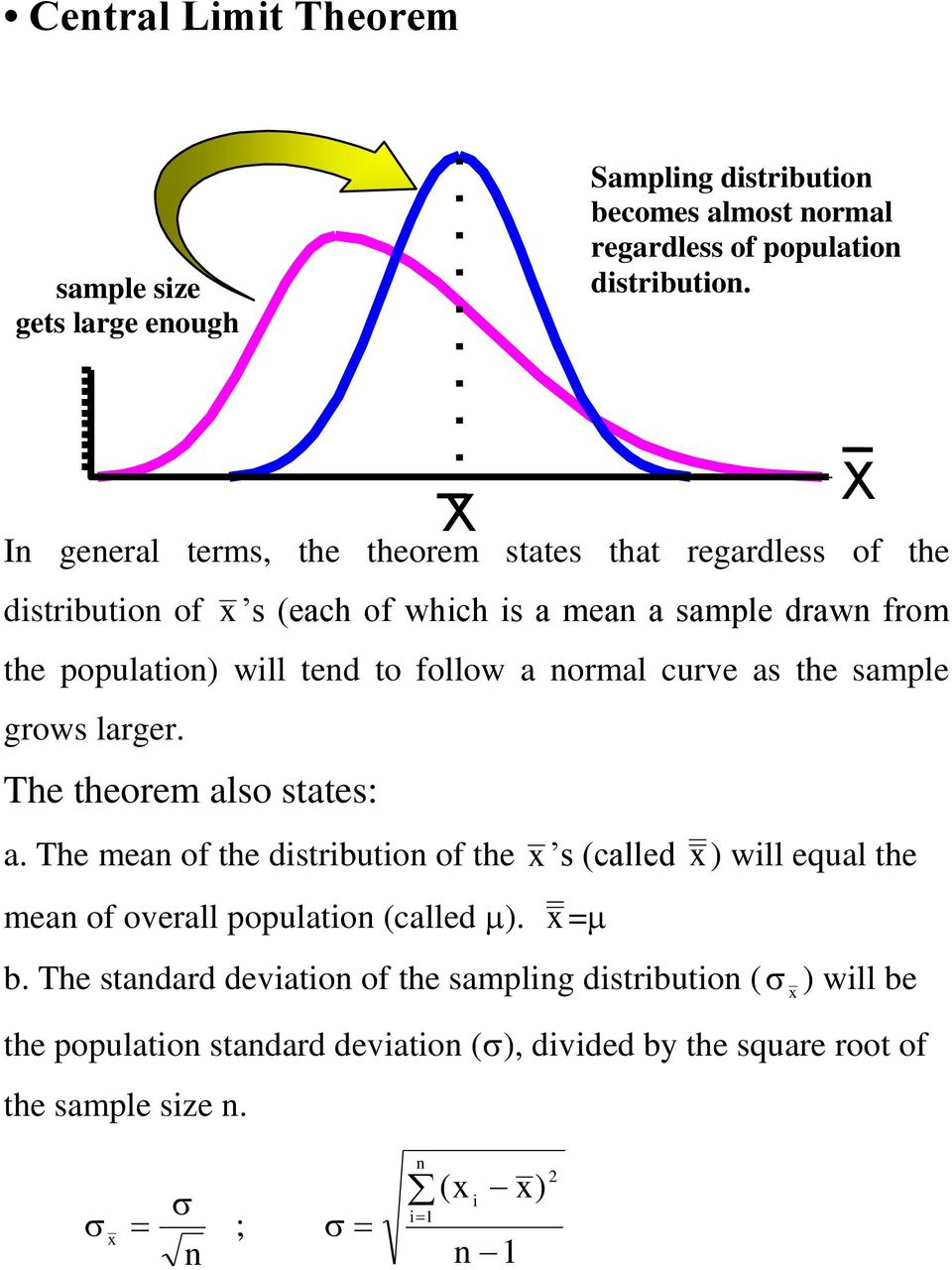 normal curve as the sample grows larger. The theorem also states: a.