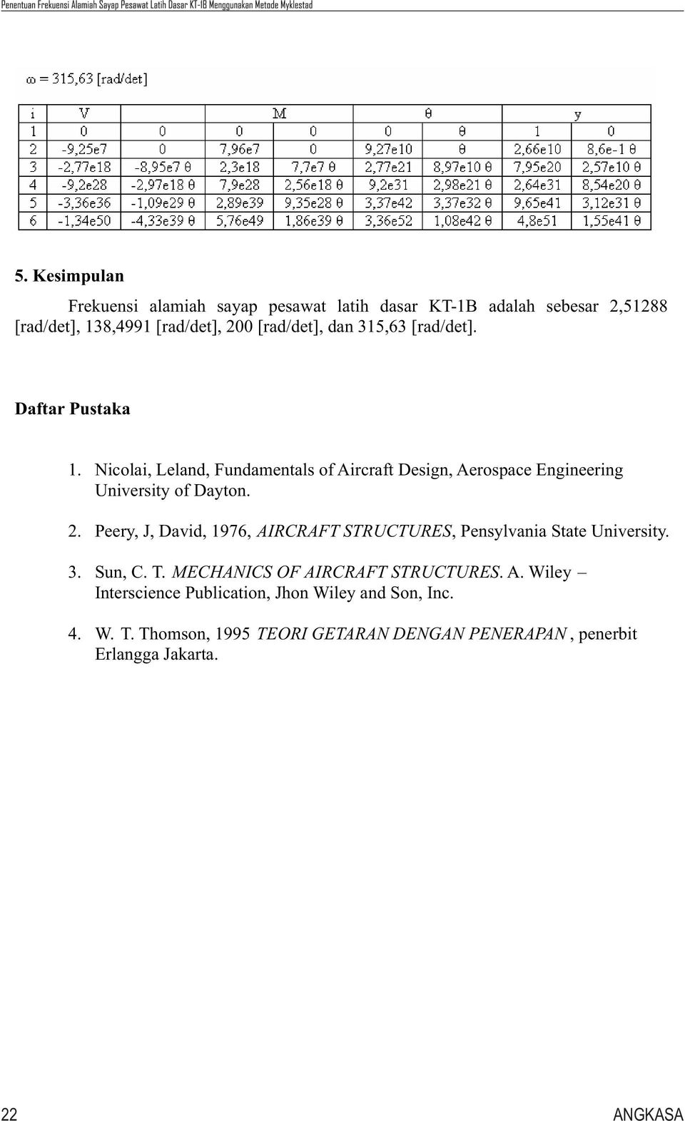 Peery, J, David, 1976, AIRCRAFT STRUCTURES, Pensylvania State University. 3. Sun, C. T. MECHANICS OF AIRCRAFT STRUCTURES. A. Wiley Interscience Publication, Jhon Wiley and Son, Inc.