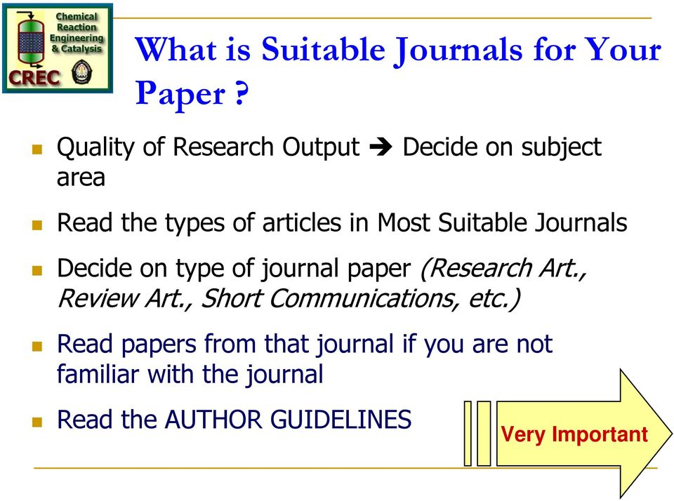 Suitable Journals Decide on type of journal paper (Research Art., Review Art.