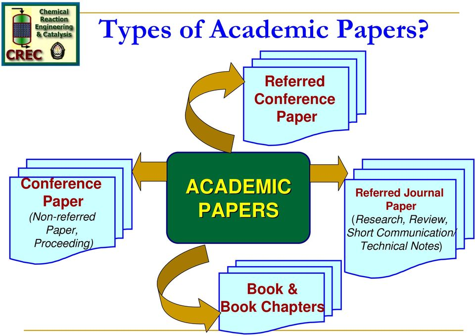 (Non-referred Paper, Proceeding) ACADEMIC PAPERS