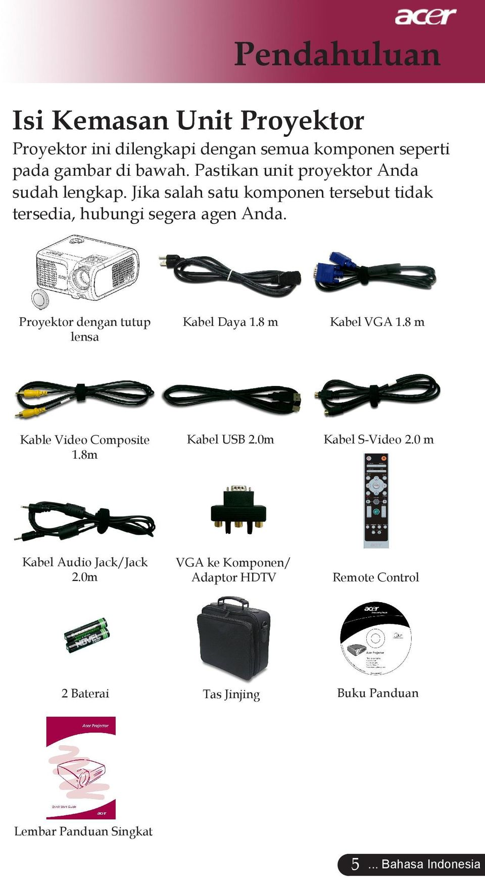 Proyektor dengan tutup lensa Kabel Daya 1.8 m Kabel VGA 1.8 m Kable Video Composite 1.8m Kabel USB 2.0m Kabel S-Video 2.