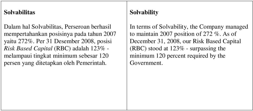 ditetapkan oleh Pemerintah. Solvability In terms of Solvability, the Company managed to maintain 2007 position of 272 %.