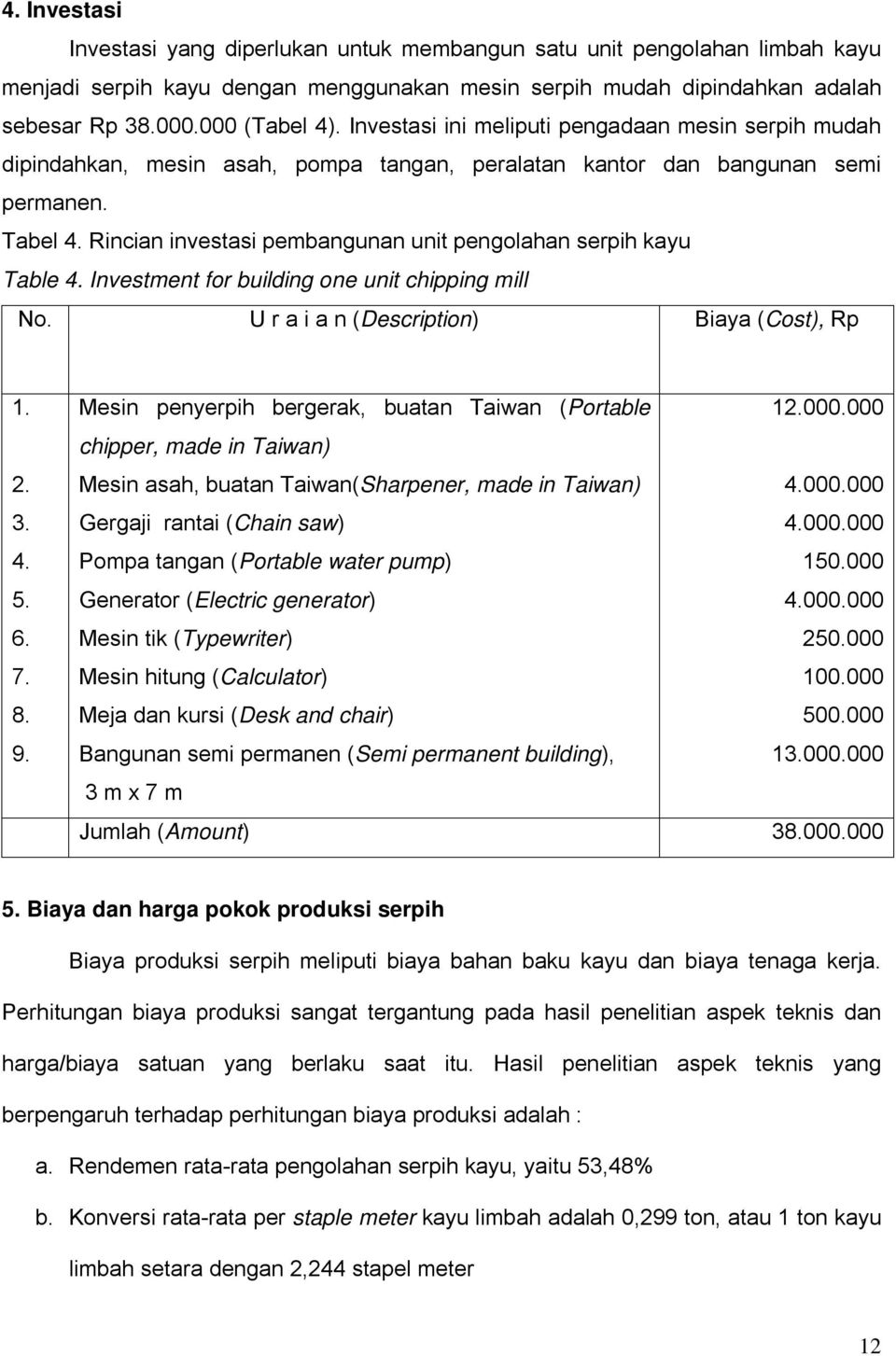 Rincian investasi pembangunan unit pengolahan serpih kayu Table 4. Investment for building one unit chipping mill No. U r a i a n (Description) Biaya (Cost), Rp 1. 2. 3. 4. 5. 6. 7. 8. 9.