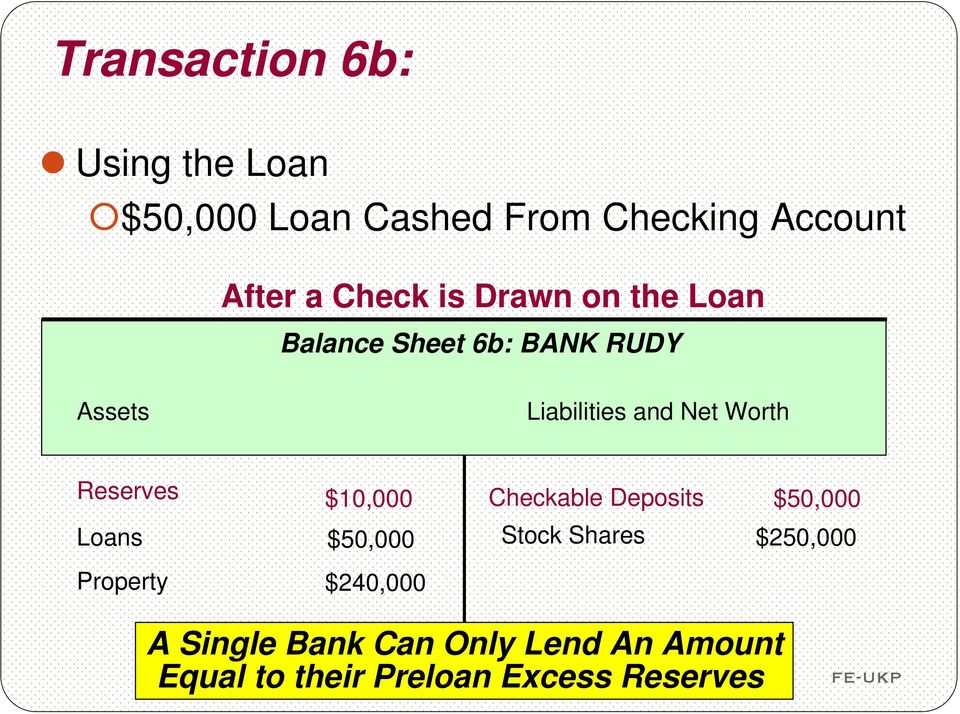 Worth Reserves $10,000 Loans $50,000 Checkable Deposits $50,000 Stock Shares $250,000