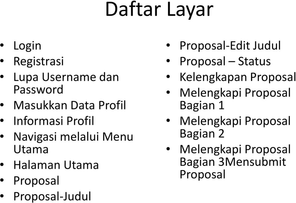 Proposal-Judul Proposal-Edit Judul Proposal Status Kelengkapan Proposal