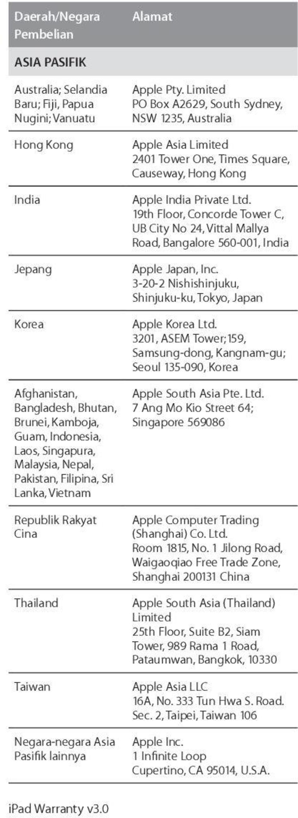 Limited PO Box A2629, South Sydney, NSW 1235, Australia Apple Asia Limited 2401 Tower One, Times Square, Causeway, Hong Kong Apple India Private Ltd.