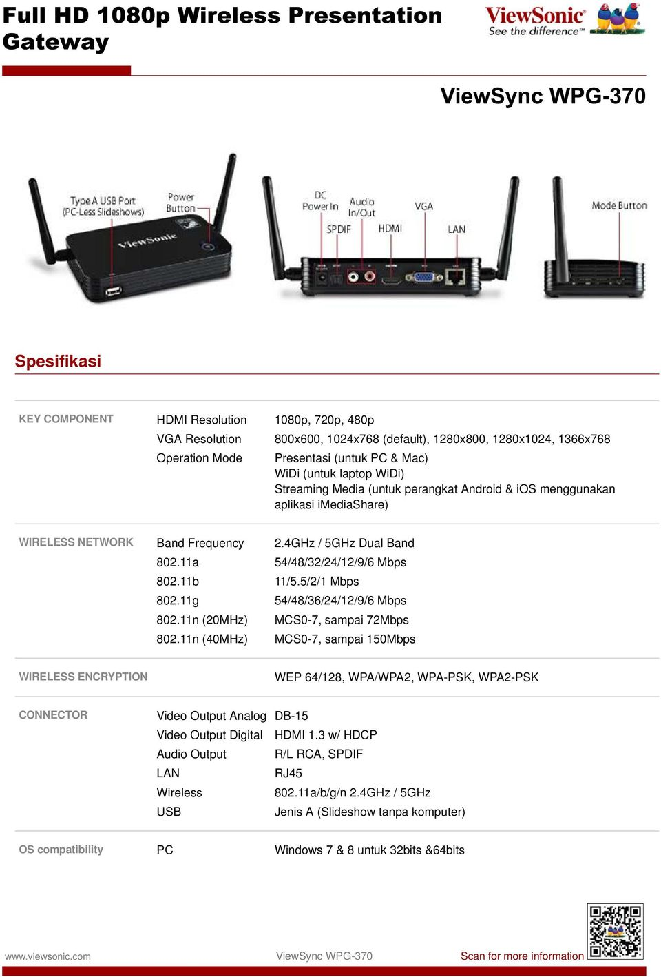4GHz / 5GHz Dual Band 54/48/32/24/12/9/6 Mbps 11/5.