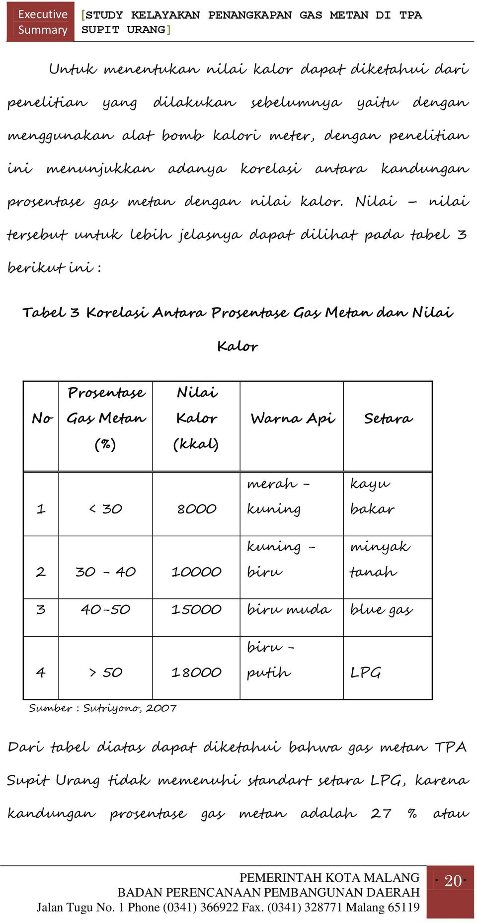 Nilai nilai tersebut untuk lebih jelasnya dapat dilihat pada tabel 3 berikut ini : Tabel 3 Korelasi Antara Prosentase Gas Metan dan Nilai Kalor Prosentase Nilai No Gas Metan Kalor Warna Api