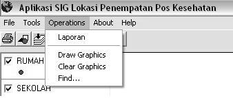Clear Graphics, dan Find. Gambar 4.