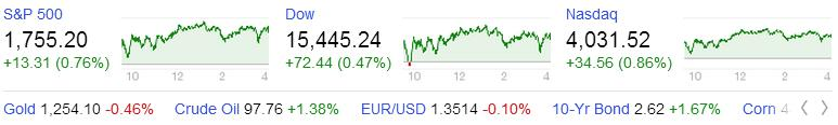 Send us your feed back Ticker Range Signal IHSG 4.300-4.