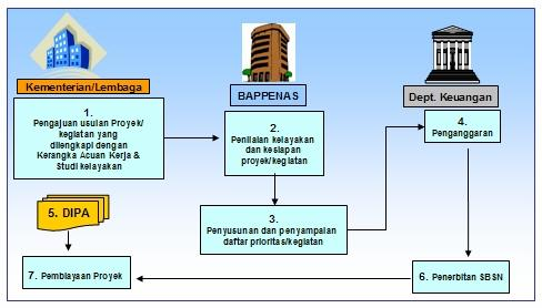 Universitas Indonesia Pdf