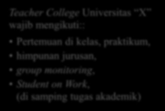 praktikum, himpunan jurusan, group monitoring, Student on Work, (di samping tugas