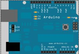 40 Gambar 3.5. Konfigurasi Arduino Pin power Vin 5 Volt Pin power ini digunakan untuk menghubungkan power arduino kepada matrix backpack.