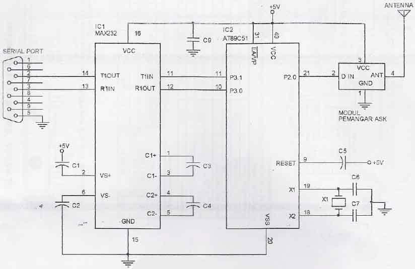 47 IC RS232 / MAX232 Modul Transmitter TLP 434A Modul power supply. Gambar 3.3 Transmitter 3.2.1.