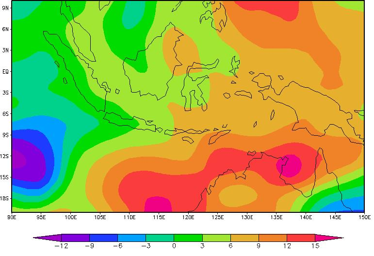 F. Precipitable Water Gambar 7.