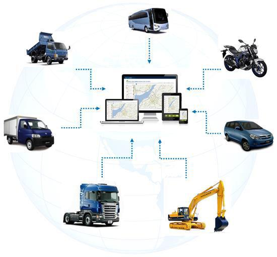 FLEET MANAGEMENT SOFTWARE & GPS TRACKER PELACAK ONLINE Kantor : Wisma NH, Ground Floor, The square