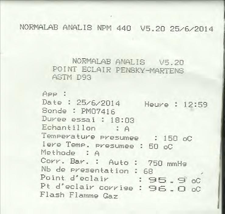 Hasil Analisa Flash Point Sampel Terbaik = 96