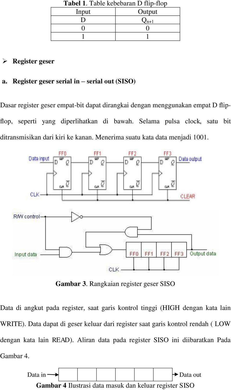timing diagram register geser serial ke parallel 4 bitregister geser